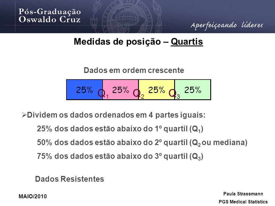 Q1 Q2 Q3 Medidas de posição – Quartis Dados em ordem crescente