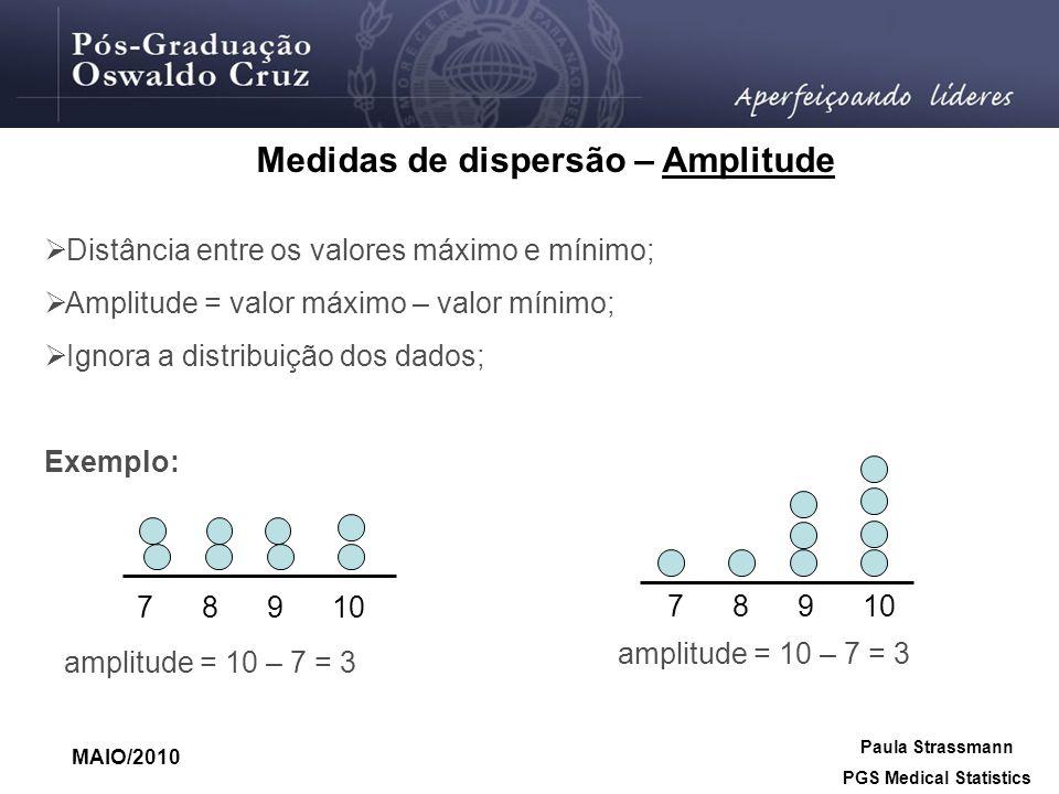 Medidas de dispersão – Amplitude PGS Medical Statistics