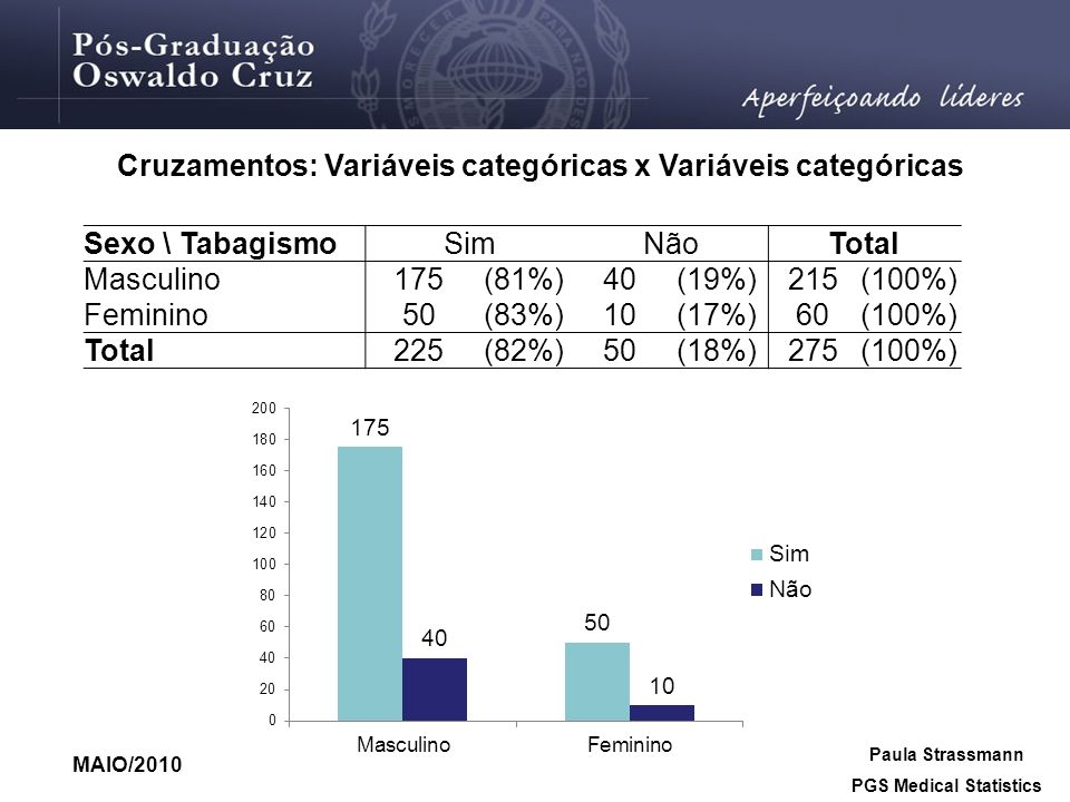 Cruzamentos: Variáveis categóricas x Variáveis categóricas Total