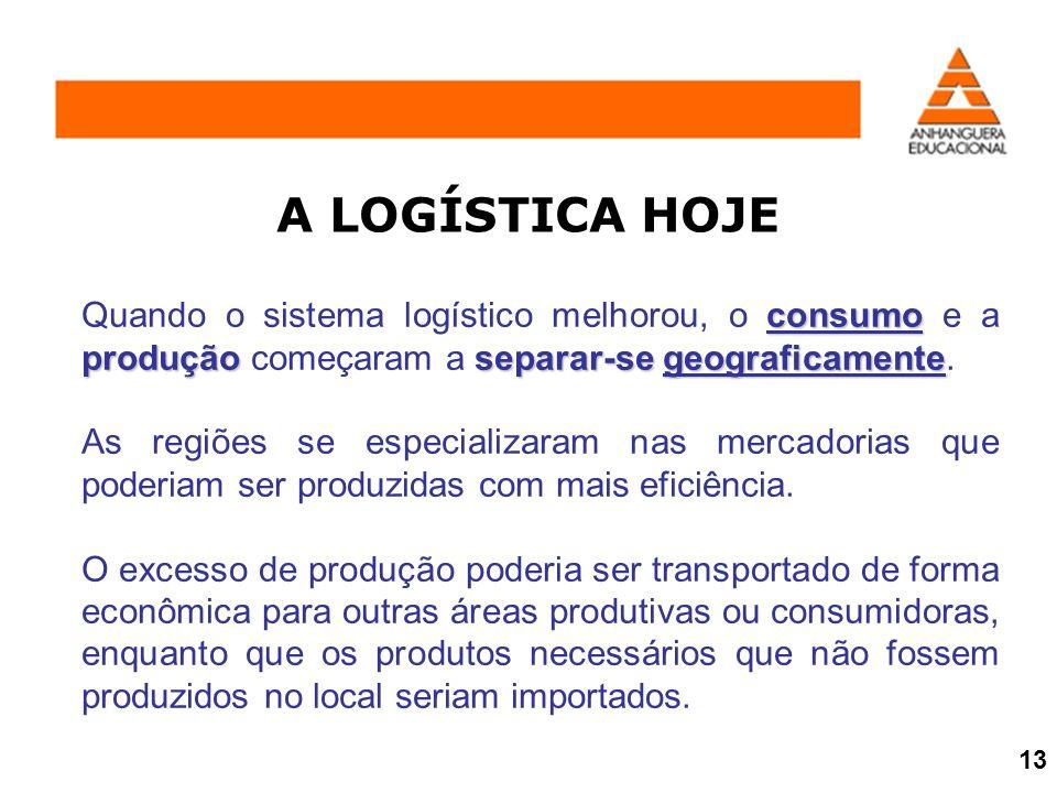 A LOGÍSTICA HOJE Quando o sistema logístico melhorou, o consumo e a produção começaram a separar-se geograficamente.