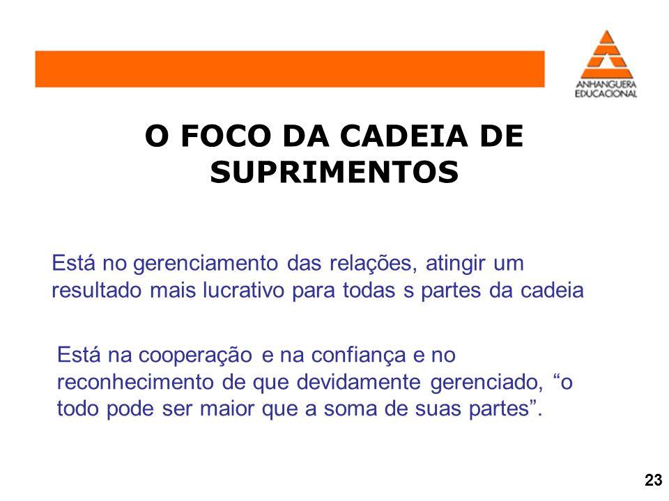 O FOCO DA CADEIA DE SUPRIMENTOS