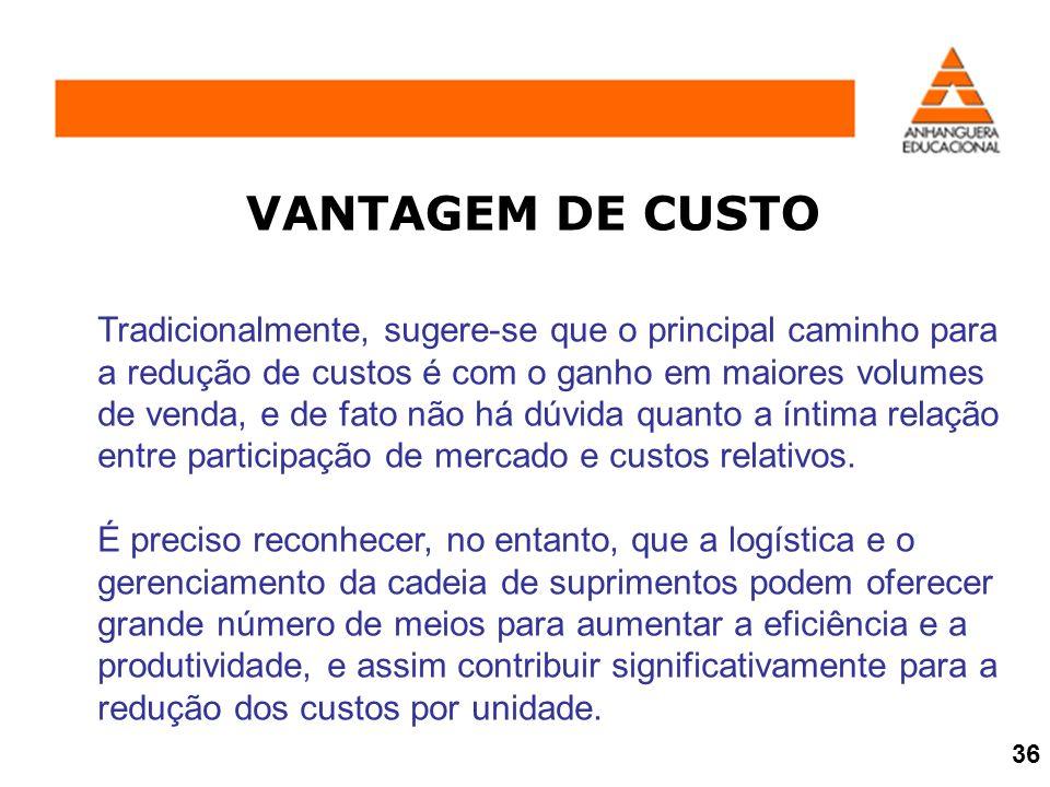 VANTAGEM DE CUSTO