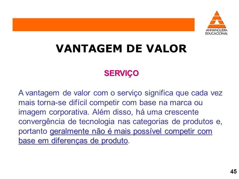 VANTAGEM DE VALOR SERVIÇO