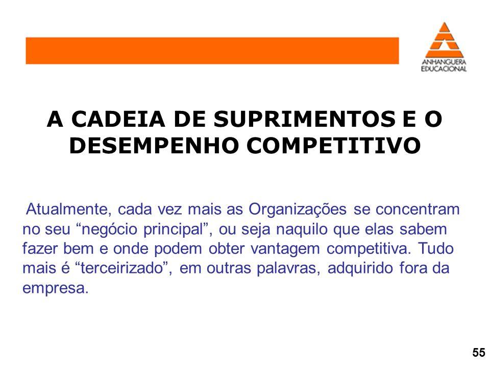 A CADEIA DE SUPRIMENTOS E O DESEMPENHO COMPETITIVO