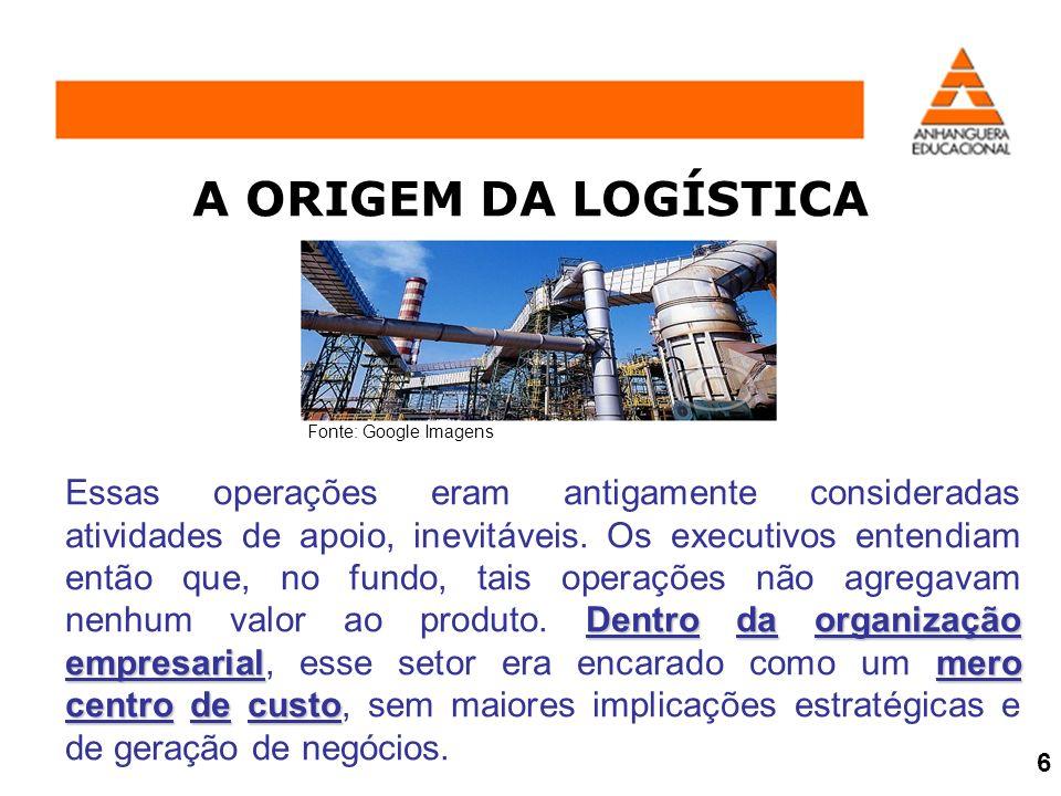A ORIGEM DA LOGÍSTICA Fonte: Google Imagens.
