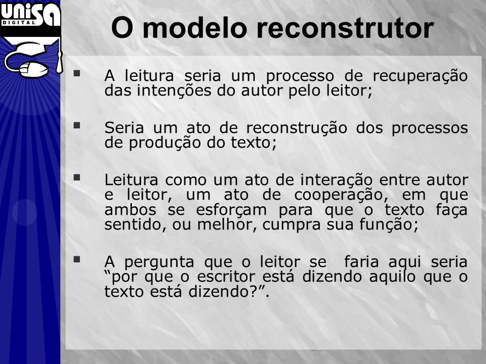 O modelo reconstrutor A leitura seria um processo de recuperação das intenções do autor pelo leitor;