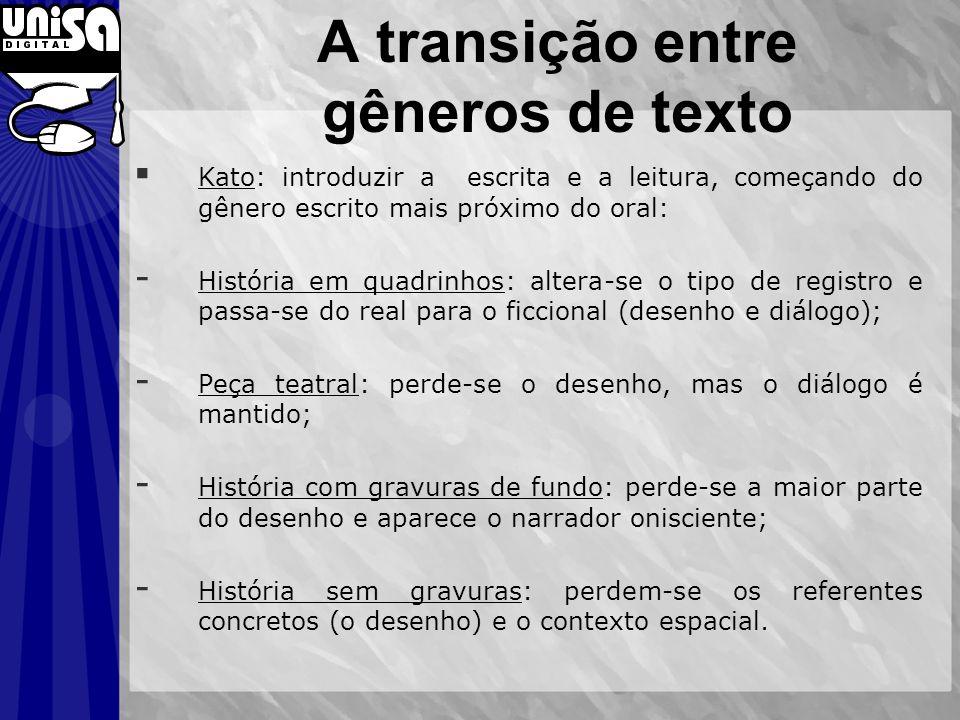 A transição entre gêneros de texto
