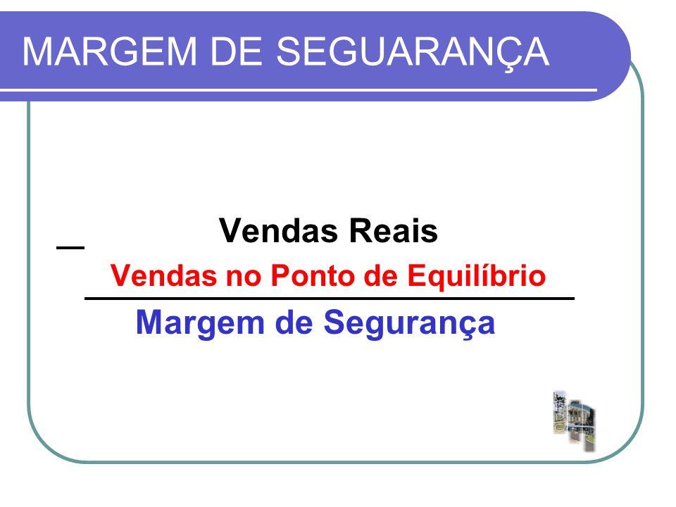MARGEM DE SEGUARANÇA Vendas Reais Vendas no Ponto de Equilíbrio