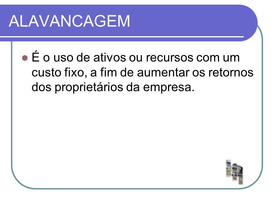 ALAVANCAGEM É o uso de ativos ou recursos com um custo fixo, a fim de aumentar os retornos dos proprietários da empresa.