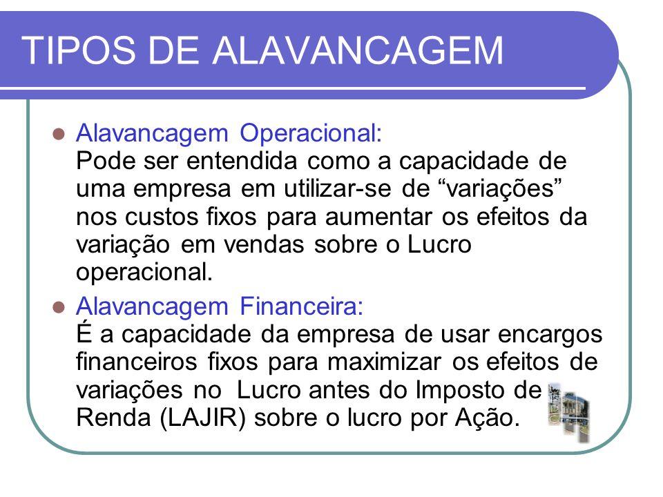 TIPOS DE ALAVANCAGEM