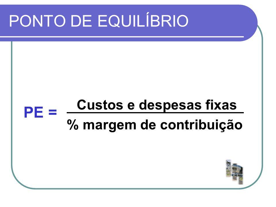 PONTO DE EQUILÍBRIO PE = Custos e despesas fixas