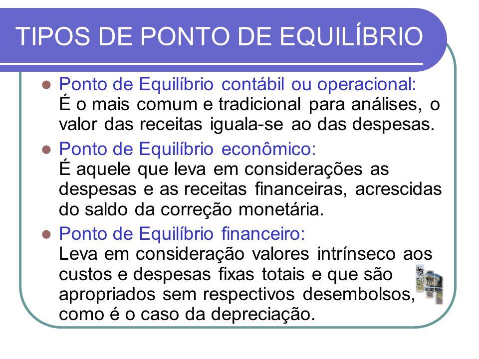 TIPOS DE PONTO DE EQUILÍBRIO