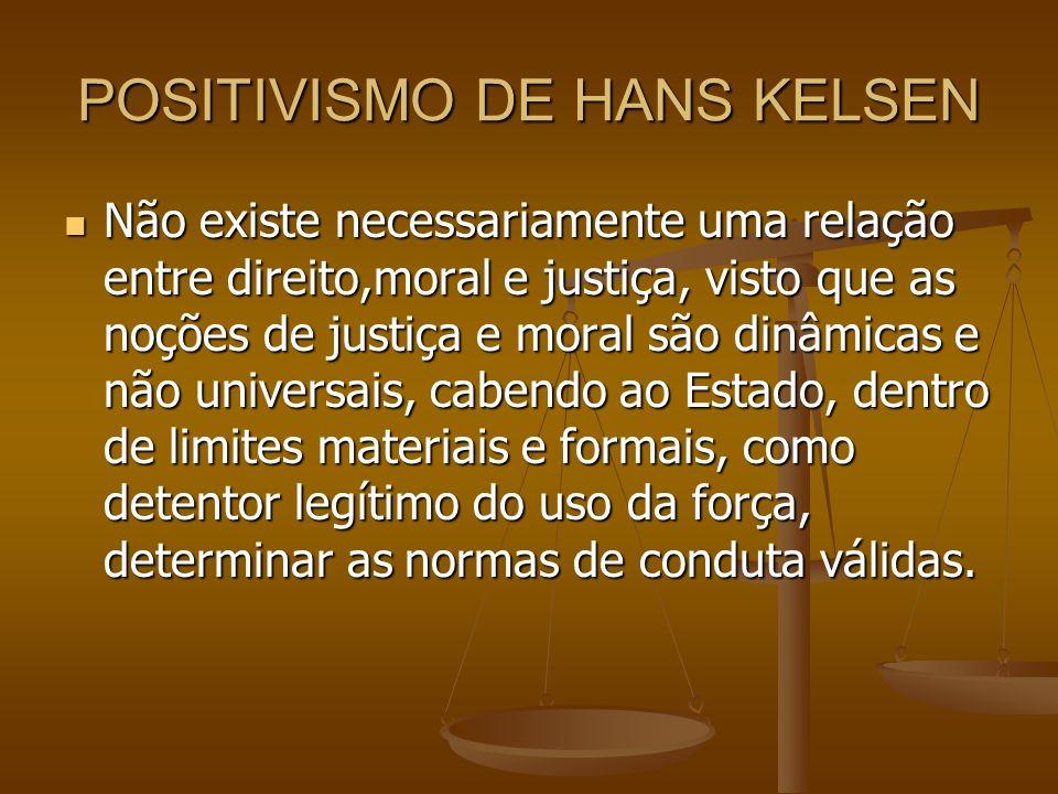 POSITIVISMO DE HANS KELSEN