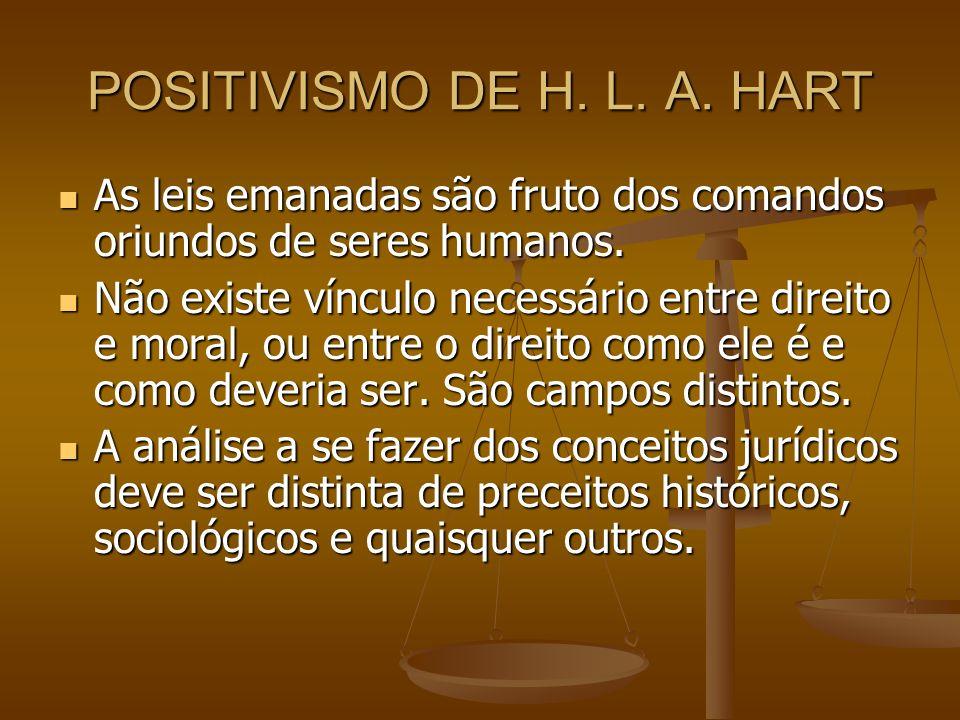 POSITIVISMO DE H. L. A. HART