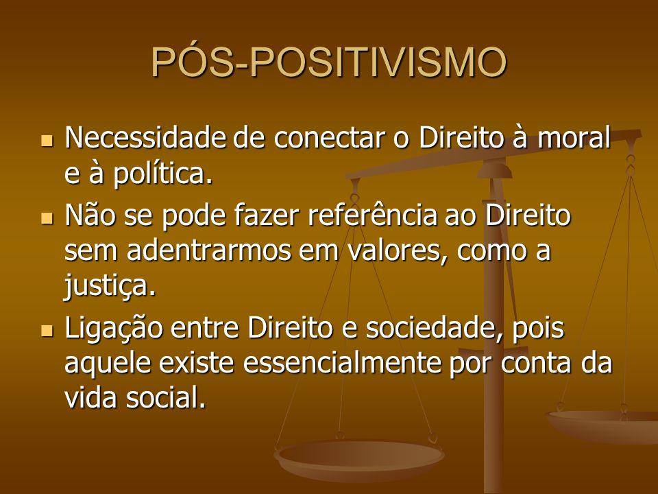 PÓS-POSITIVISMO Necessidade de conectar o Direito à moral e à política.