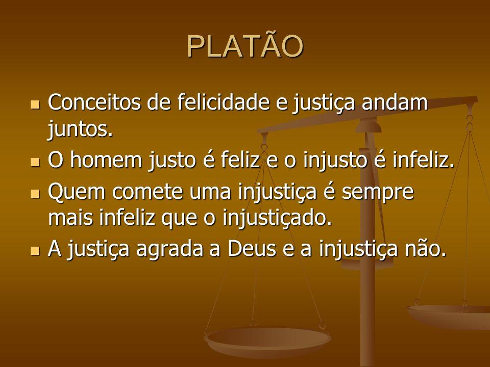 PLATÃO Conceitos de felicidade e justiça andam juntos.