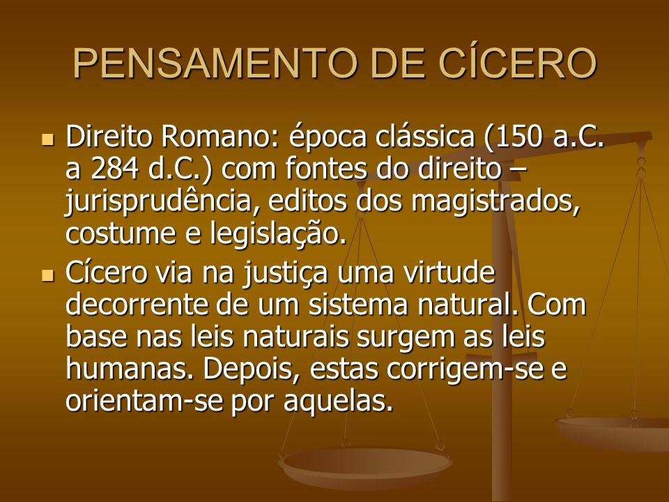 PENSAMENTO DE CÍCERO