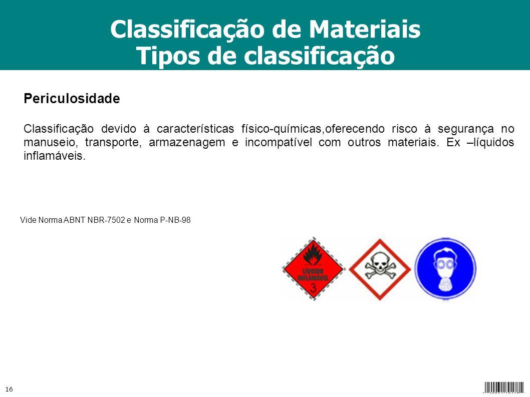 Classificação de Materiais Tipos de classificação