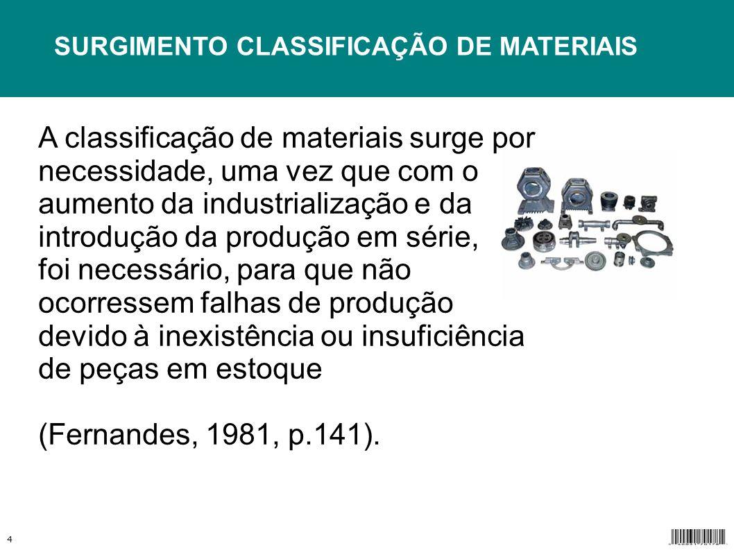 A classificação de materiais surge por necessidade, uma vez que com o