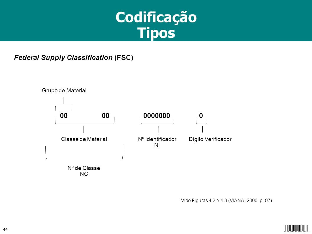 Codificação Tipos Federal Supply Classification (FSC) 00 00 0000000 0