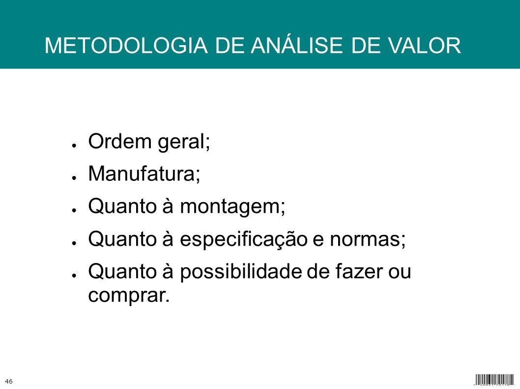 METODOLOGIA DE ANÁLISE DE VALOR