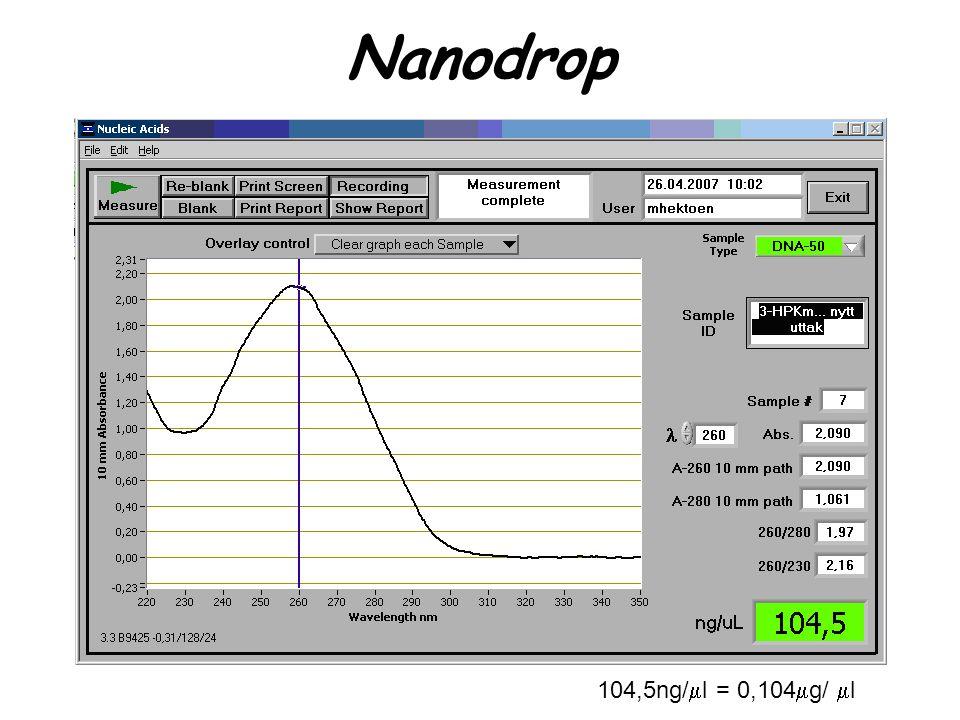 Nanodrop 104,5ng/l = 0,104g/ l