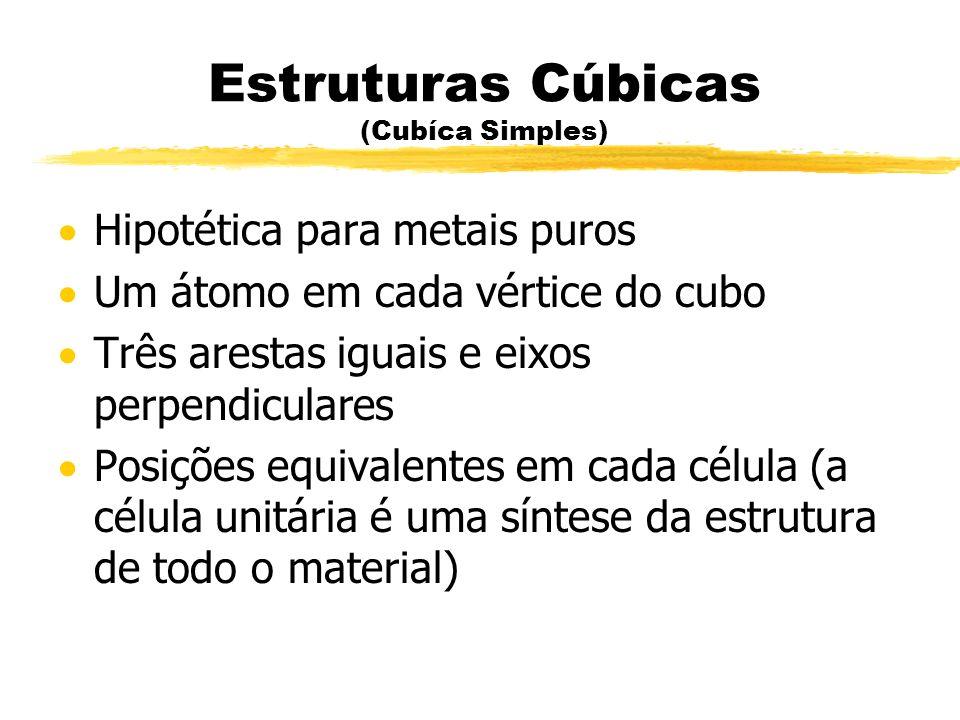 Estruturas Cúbicas (Cubíca Simples)