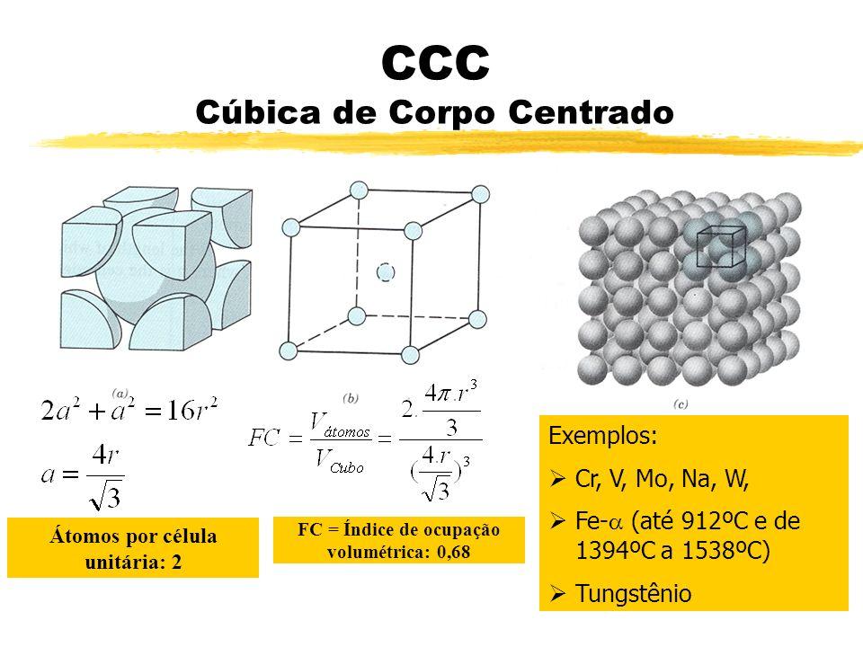 CCC Cúbica de Corpo Centrado
