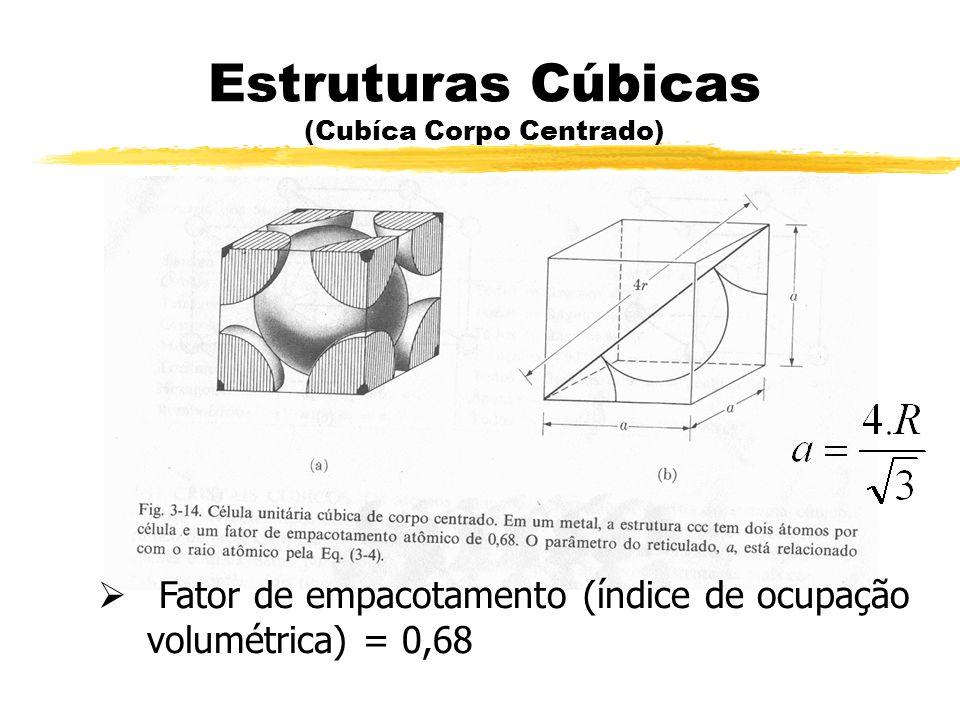 Estruturas Cúbicas (Cubíca Corpo Centrado)