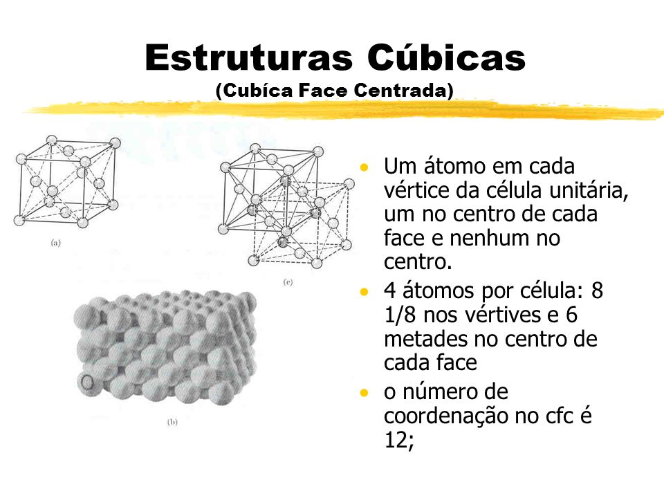 Estruturas Cúbicas (Cubíca Face Centrada)