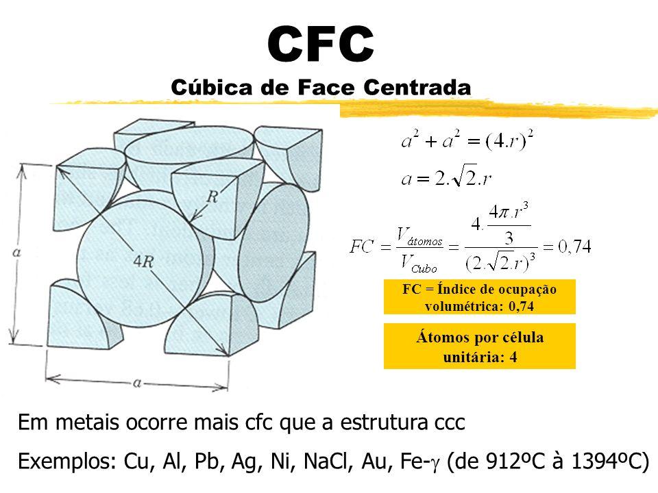 CFC Cúbica de Face Centrada