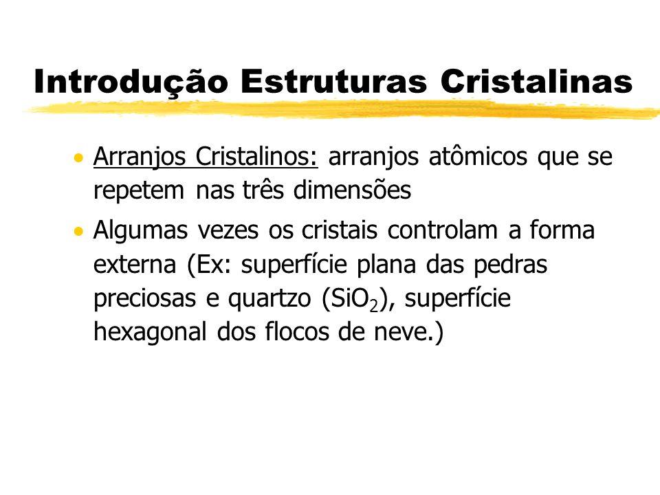 Introdução Estruturas Cristalinas