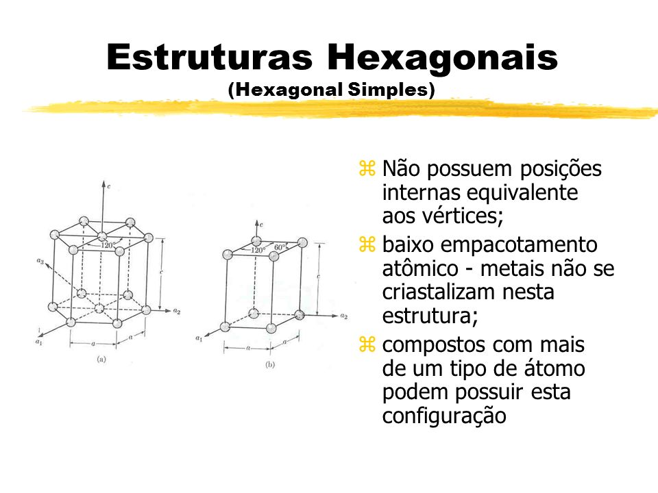 Estruturas Hexagonais (Hexagonal Simples)