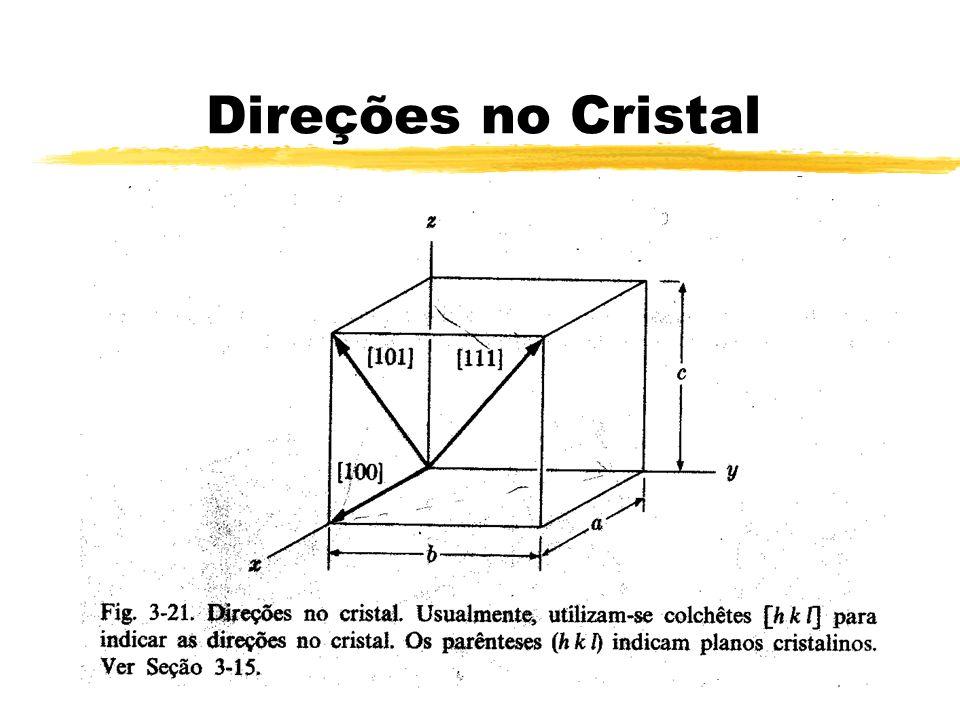 Direções no Cristal