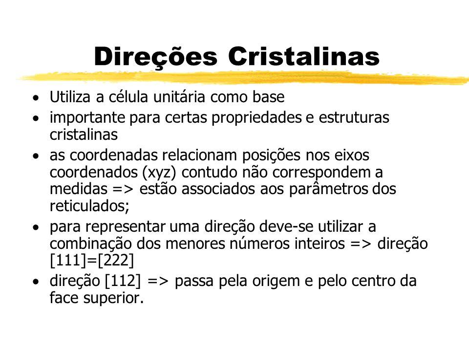 Direções Cristalinas Utiliza a célula unitária como base