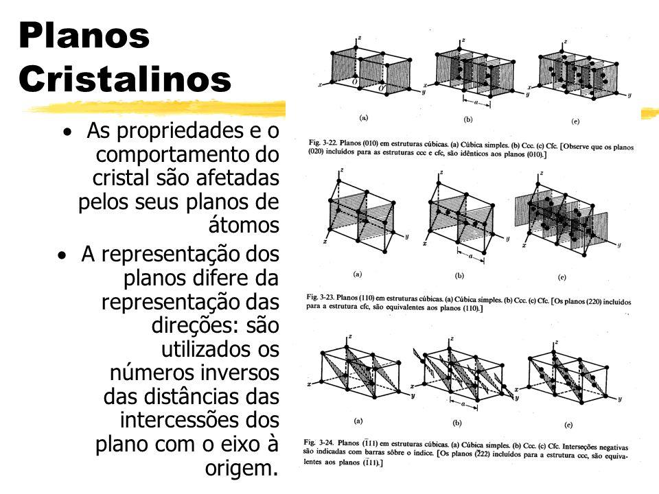 Planos Cristalinos As propriedades e o comportamento do cristal são afetadas pelos seus planos de átomos.