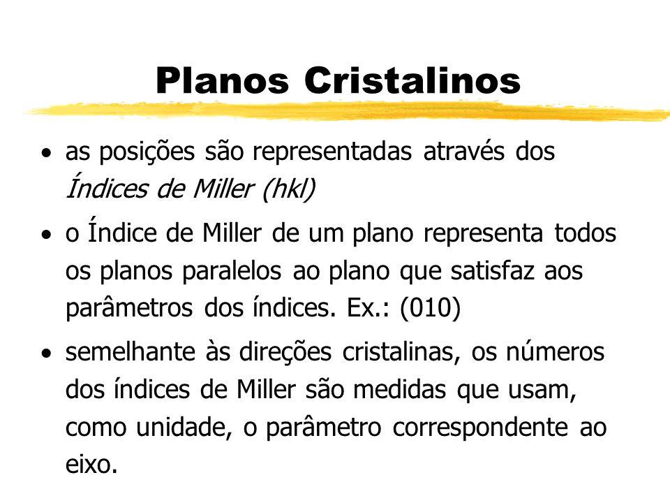 Planos Cristalinosas posições são representadas através dos Índices de Miller (hkl)