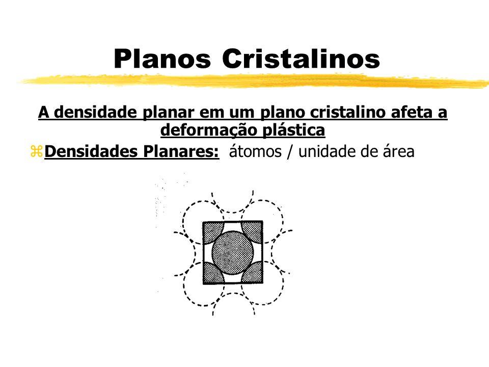 A densidade planar em um plano cristalino afeta a deformação plástica