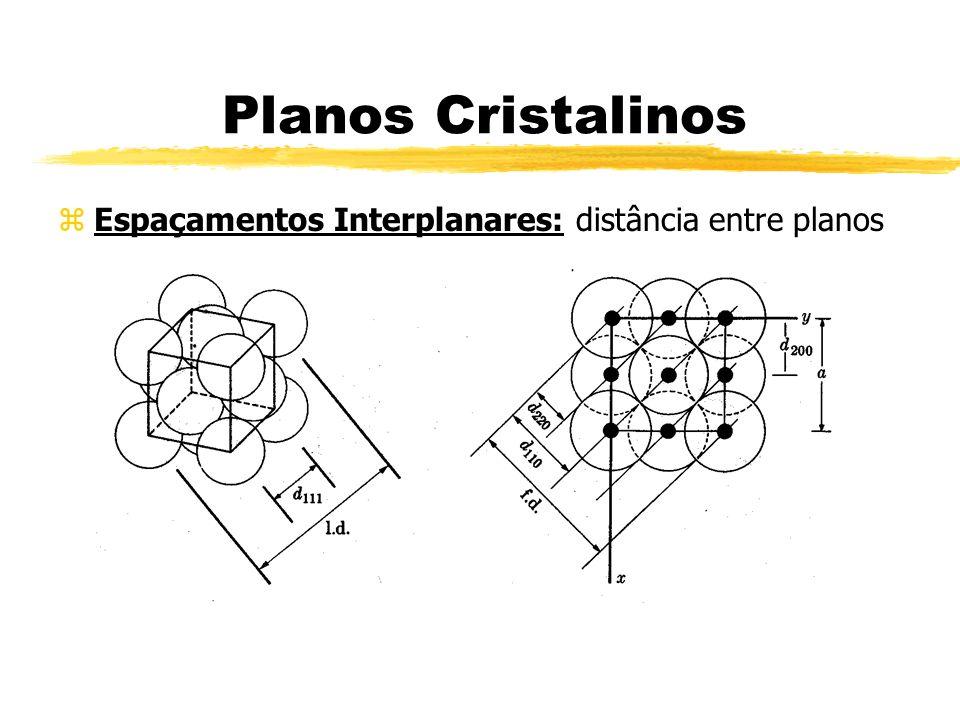Planos Cristalinos Espaçamentos Interplanares: distância entre planos