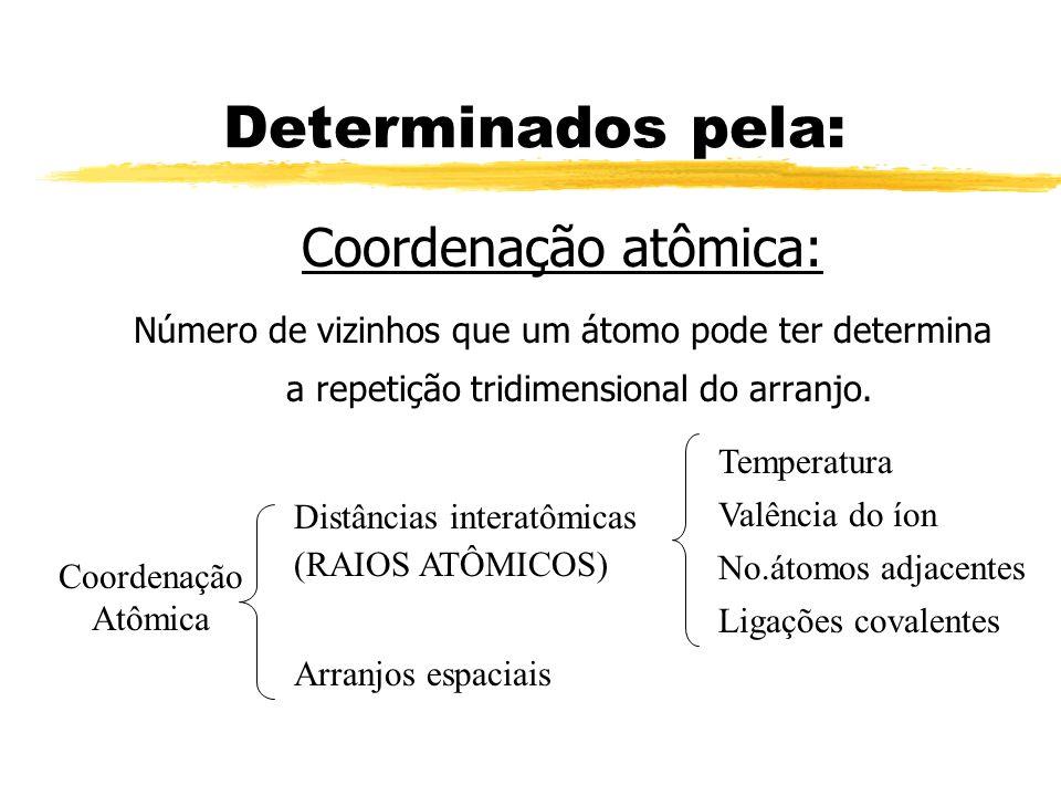 Determinados pela: Coordenação atômica: