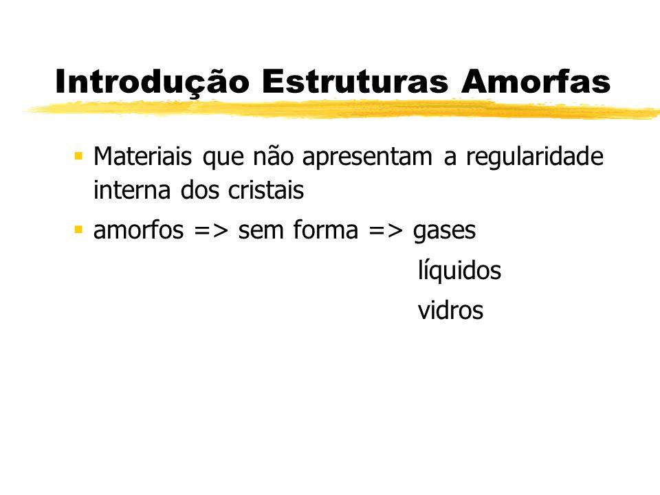 Introdução Estruturas Amorfas