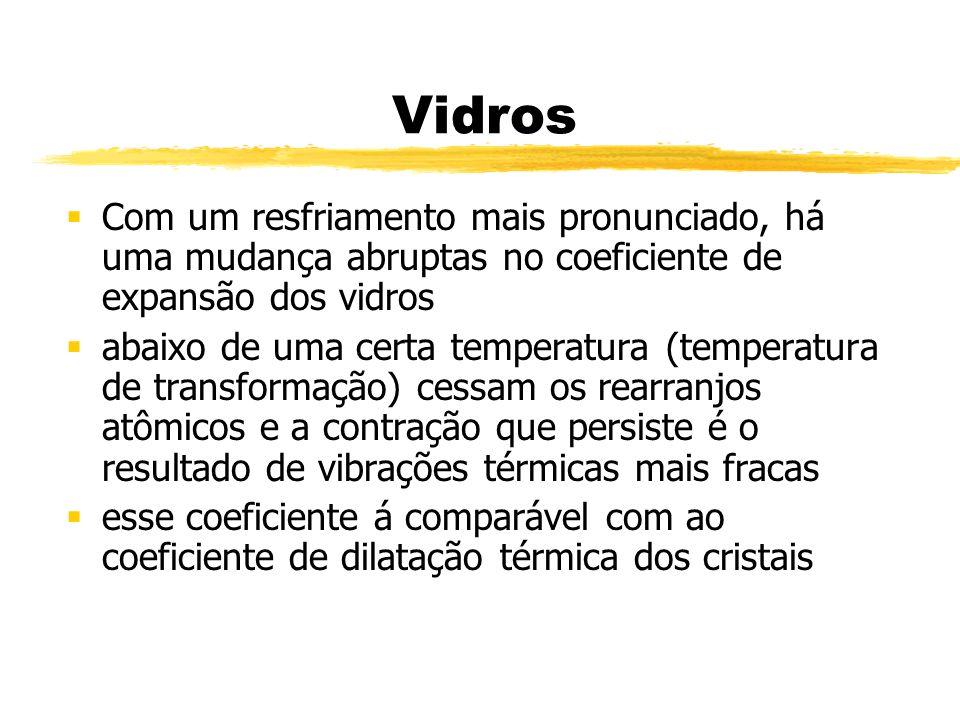 VidrosCom um resfriamento mais pronunciado, há uma mudança abruptas no coeficiente de expansão dos vidros.