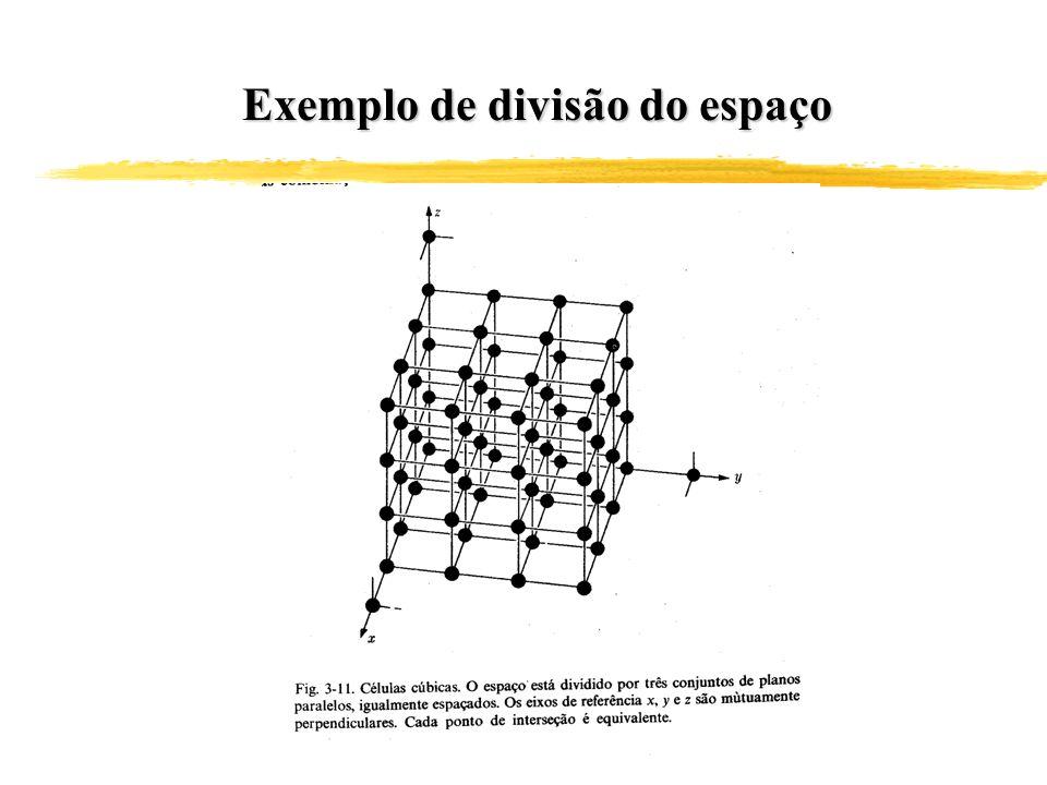 Exemplo de divisão do espaço