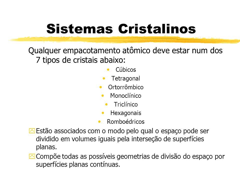 Sistemas Cristalinos Qualquer empacotamento atômico deve estar num dos 7 tipos de cristais abaixo: Cúbicos.
