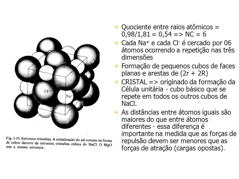 Quociente entre raios atômicos = 0,98/1,81 = 0,54 => NC = 6