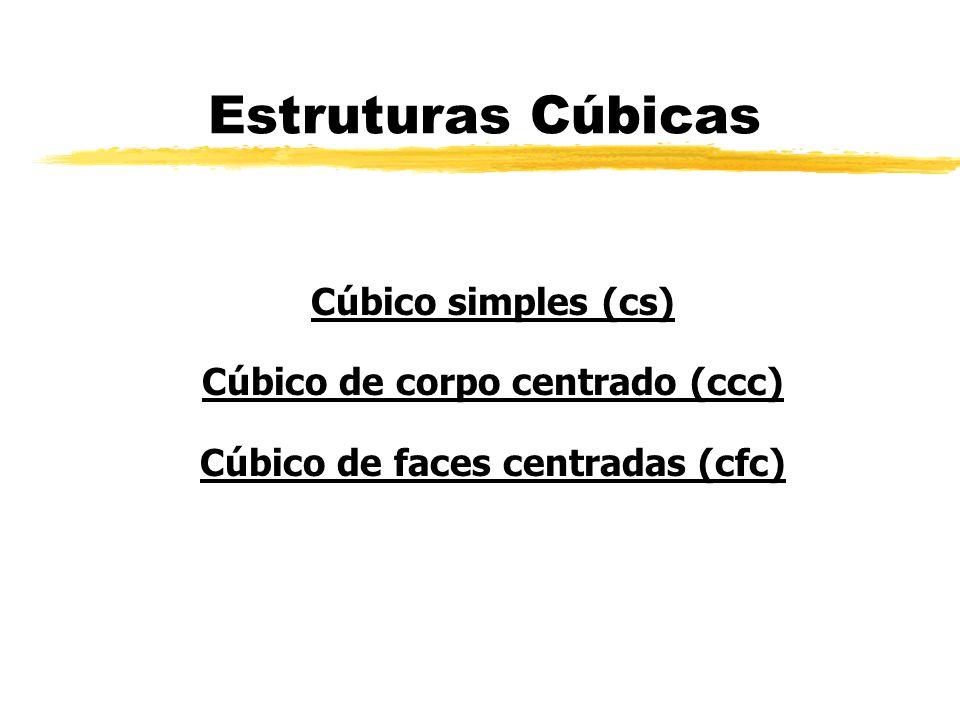 Cúbico de corpo centrado (ccc) Cúbico de faces centradas (cfc)
