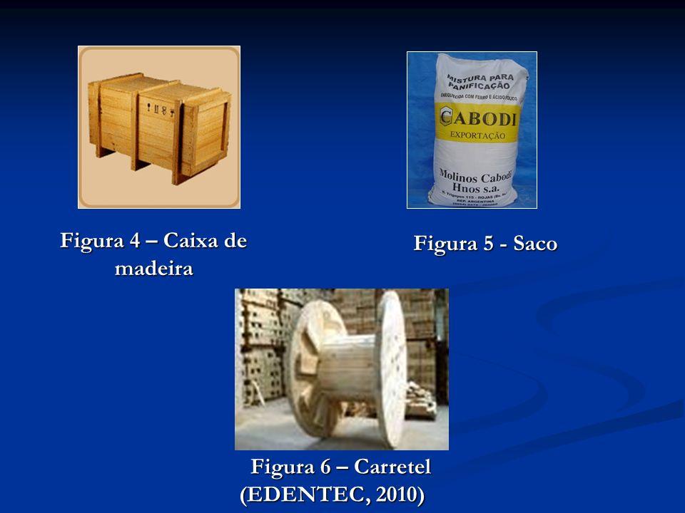 Figura 4 – Caixa de madeira
