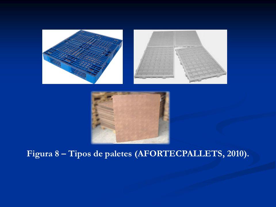Figura 8 – Tipos de paletes (AFORTECPALLETS, 2010).
