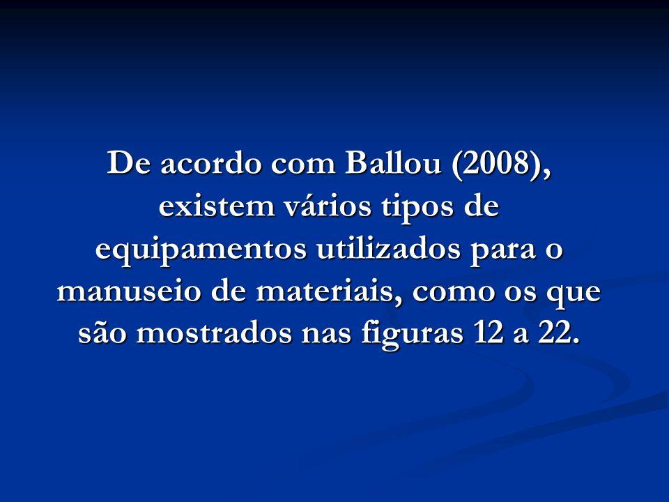 De acordo com Ballou (2008), existem vários tipos de equipamentos utilizados para o manuseio de materiais, como os que são mostrados nas figuras 12 a 22.