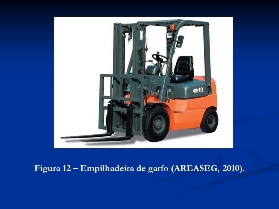 Figura 12 – Empilhadeira de garfo (AREASEG, 2010).